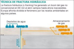 Fuente: Ministerio de Indistria, Energía y Turismo