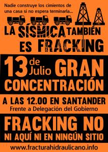 concentracion fracking