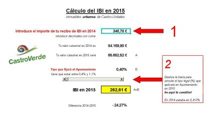 Calculo IBI 2015