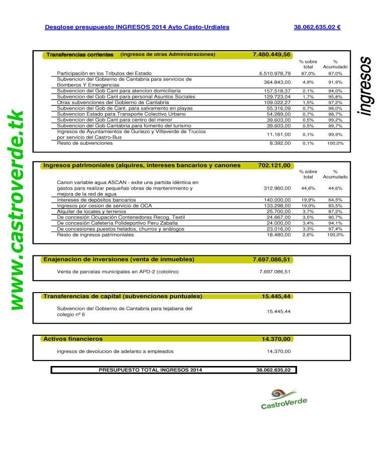 desglose presupuesto 2014 gastos-ingresos Ayto Castro_Página_4