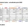 El Ayuntamiento topa el máximo legal de retribuciones para concejales al dotar de sueldo al edil dePodemos